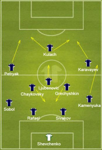 zorya-lineup